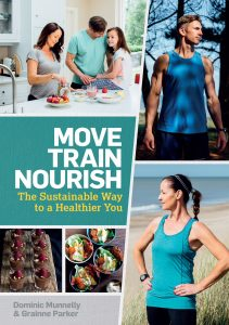 The-Gloss-Magazine-Look-The-Business-Move-Train-Nourish-Grainne-Parker-2